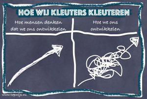 poster-hoe-wij-kleuteren