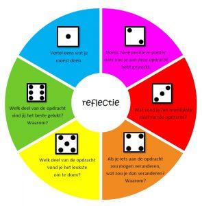 reflectie-cirkel